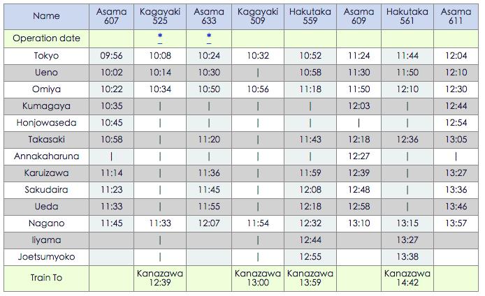 JR EAST Train Reservation1